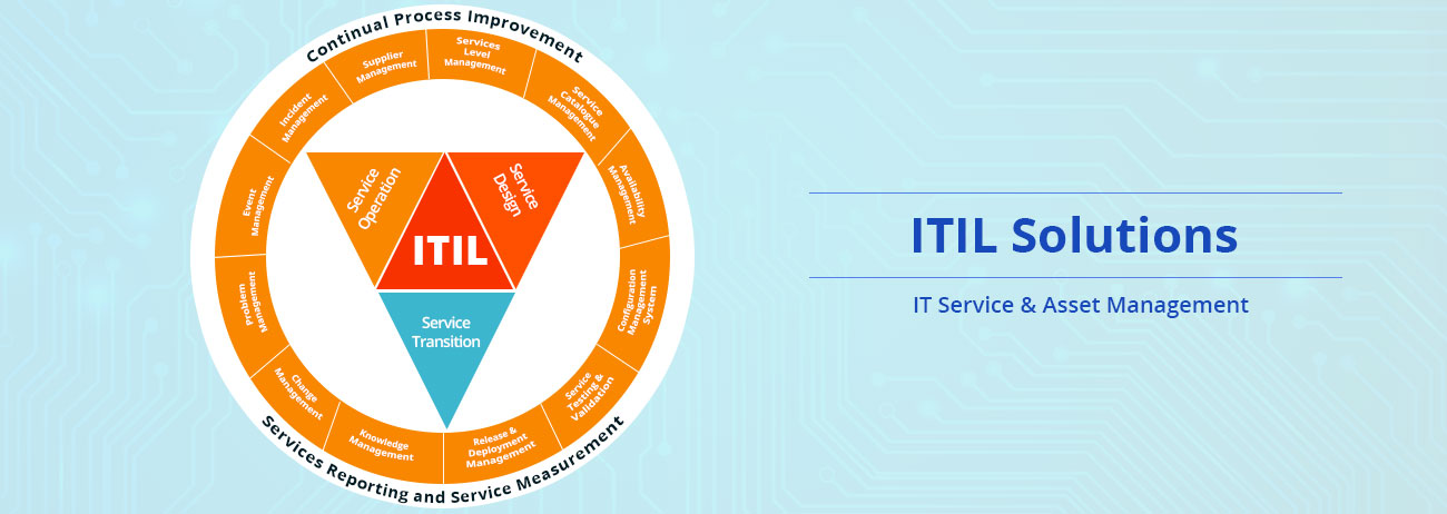 itil solutions